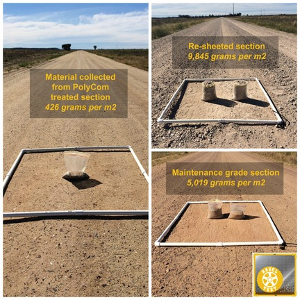 Ravel test roads to recovery with PolyCom Stabilising Aid
